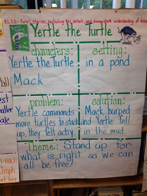 yertle  turtle rl dr seuss kindergarten family