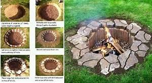 comment construire un foyer facilement et avec peu de mat With construire un foyer exterieur en pierre