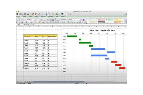 Gantt Chart Template Excel 2013 Free Download Laferinip