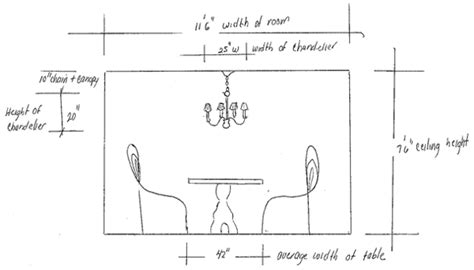 Dining Table Dining Table Minimum Dimensions
