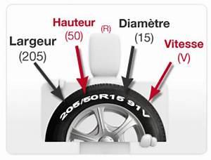 Taille Des Pneus : comment choisir ses pneus ~ Medecine-chirurgie-esthetiques.com Avis de Voitures