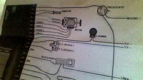 solucionado problema con lavarropa electrolux ewt 600 yoreparo