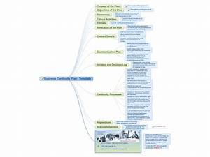 20 best ideas about business continuity planning on With business continuity plan template for financial services