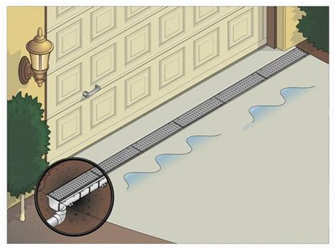 garage drainage solutions 9 best images about drain garage on pinterest sting marshalls and garage