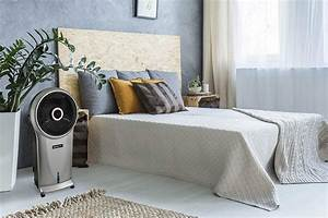 Best Smallest Portable Air Conditioner Units  October 2019