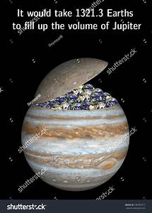 Pics For > Jupiter Compared To Earth