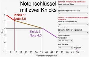 Notenschlüssel Online Berechnen : notenschl ssel mit zwei knicks z b 50 ausreichend 10 mangelhaft lehrerfreund ~ Themetempest.com Abrechnung