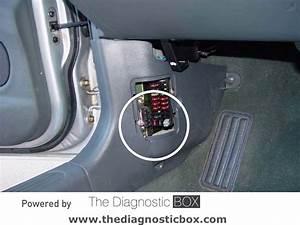 Diagnostic Socket Locator