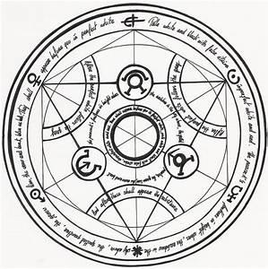 25+ Best Ideas about Alchemy Tattoo on Pinterest Alchemy