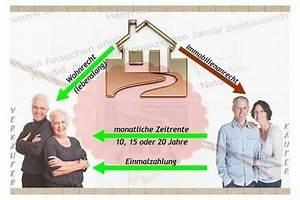 Leibrente Berechnen Excel : online rechner m gliche immobilienrente bei der ~ Watch28wear.com Haus und Dekorationen