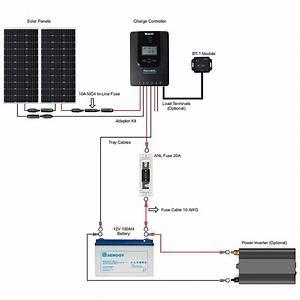 200 Watt 12 Volt Eclipse Solar Premium Kit