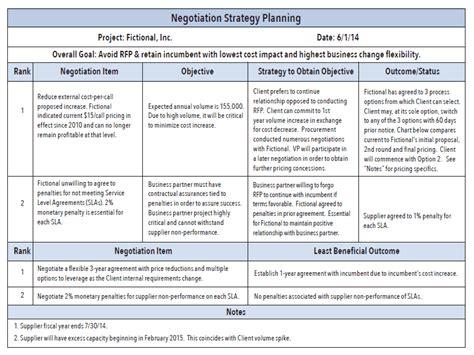 contract negotiation template costumepartyrun