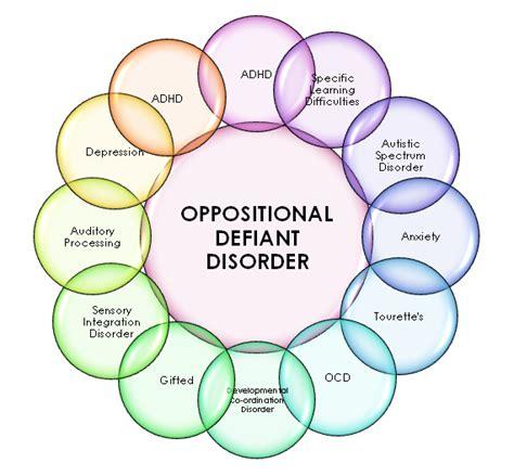 oppositional defiant disorder lanc uk 158 | ODD