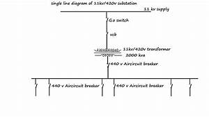 Single Line Diagram Of 11kv  44ov Substation