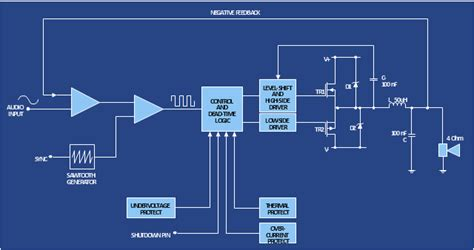 electrical symbols integrated circuit amplifier