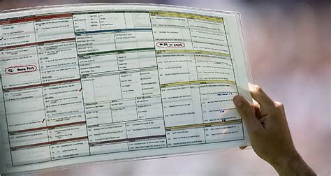 coaches  laminated game outlines   situation