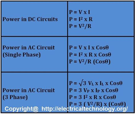 Image Result For Single Three Phase Math Formula Chart