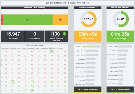 inetsoft ranked  top bi vendors  easiest