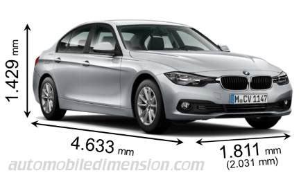 dimensions des voitures bmw avec longueur largeur  hauteur