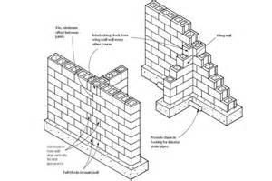 a frame house plans with basement block foundation corners builder magazine basement