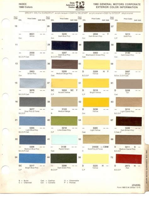 ppg paint codes cross reference all depiction nor ford c
