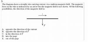 Solved  The Diagram Shows A Straight Wire Carrying Current