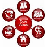 Values Core Arktek Leadership Icon