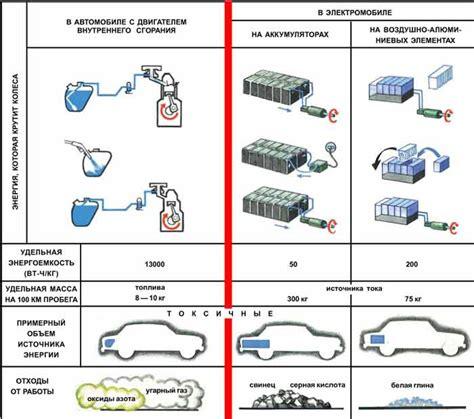 Журнал . схема работы алюминийвоздушного аккумулятора