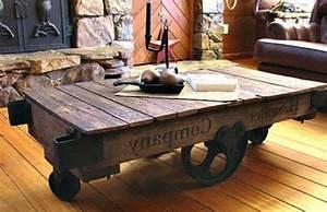 Table Basse Palettes : comment fabriquer une table basse en palette ~ Melissatoandfro.com Idées de Décoration