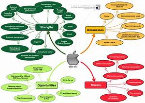 apple inc strategy