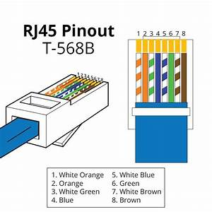 Rj45 Pinout  U0026 Wiring Diagrams For Cat5e Or Cat6 Cable