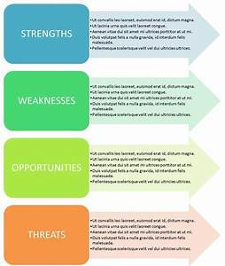 21 best swot analysis template ppt images on pinterest for Learner analysis template