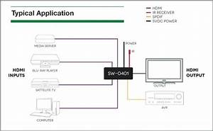 Hdmi Wiring Diagram Receiver Diagrams Schematics At Vga To Discrd Me