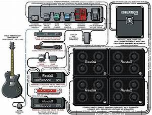 88 Best Images About Guitar Rigs On Pinterest