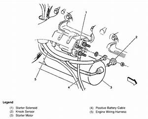Can You Provide Picture Of Where The Starter Solenoid Is