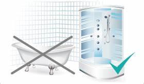 Wanne Raus Dusche Rein : terminvereinbarung duschking duschking badshop ~ Michelbontemps.com Haus und Dekorationen