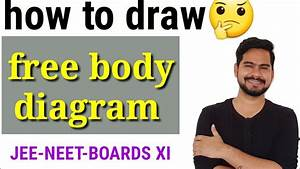 2 Free Body Diagram