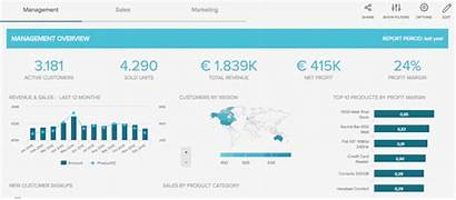 Dashboard Interactive Filter Filters Example Dashboards Features