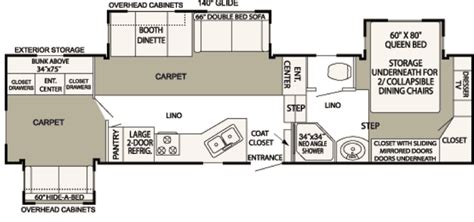5th Wheel Front Bunkhouse Floor Plans by Fifth Wheel Bunkhouse Floor Plans Images