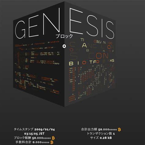 genesis bitcoin 3 1 2009 σαν σήμερα δημιουργείτε το bitcoin genesis block