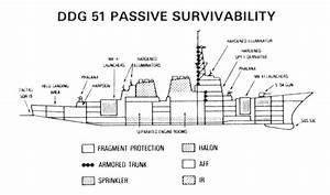 Ddg-51 Arleigh Burke-class