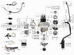 Chinese Type A 50cc Kids Atv Wiring Diagram