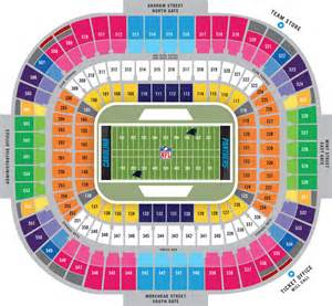 Bank of America Panthers Stadium Seating Chart