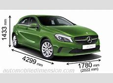 Dimensions of MercedesBenz cars showing length, width and