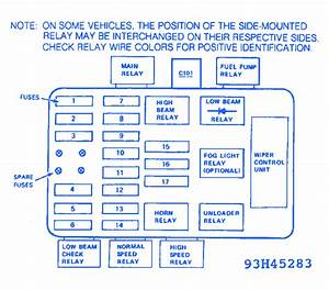 Bmw 528e V6 1986 Fuse Box  Block Circuit Breaker Diagram