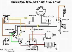 Car Wiring Kohler Engine Diagram 85 Diagrams Command