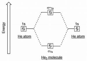 Wiring Diagram  13 He2 Molecular Orbital Diagram