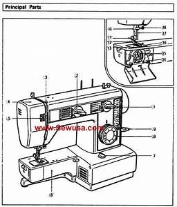 Brother Embroidery Machine Thread  U00ab Embroidery  U0026 Origami