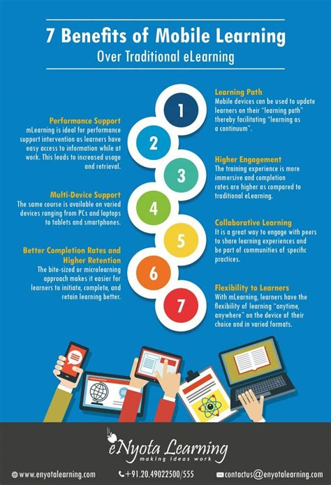 benefits  mobile learning infographic  learning