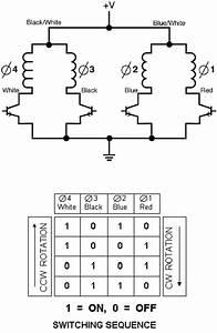 Lsg42 Geared Diagrams